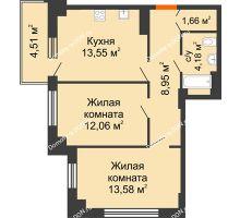 2 комнатная квартира 55,33 м² в ЖК Аврора, дом № 2 - планировка