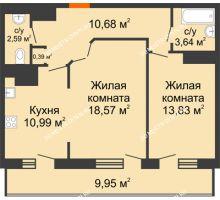 2 комнатная квартира 70,64 м² в ЖК Покровский, дом № 1
