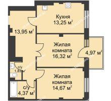 2 комнатная квартира 65,88 м² в ЖК Премиум, дом №1