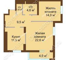 2 комнатная квартира 70,4 м² - ЖК Подкова Сормовская